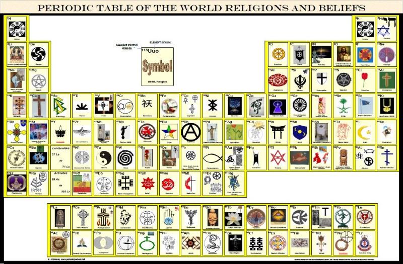 Науки о религии: диалоги III тысячелетия