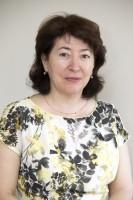 Калияева Райганат Гасановна
