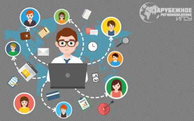 Ежедневно Дни открытых дверей (онлайн) магистерских программ «Зарубежное регионоведение» и «Межгосударственное взаимодействие»